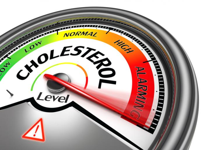 cholesterol image