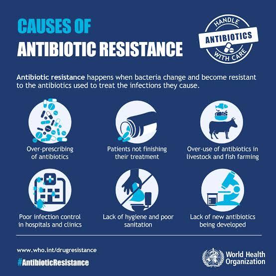 causes of antibiotic resistance image