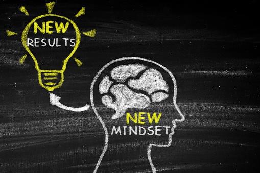 mindset image