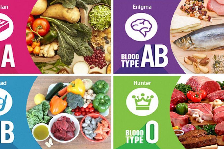 blood-type-diet image